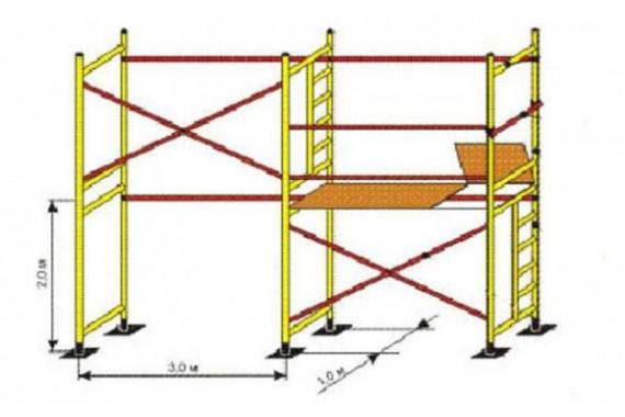 Леса строительные рамные ЛСПР-200